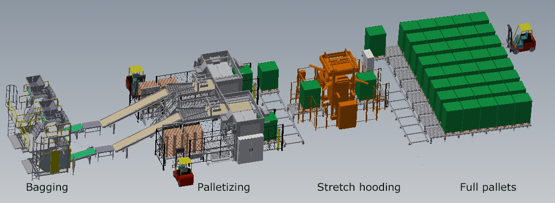 Layout-Turnkey-packing-line-1